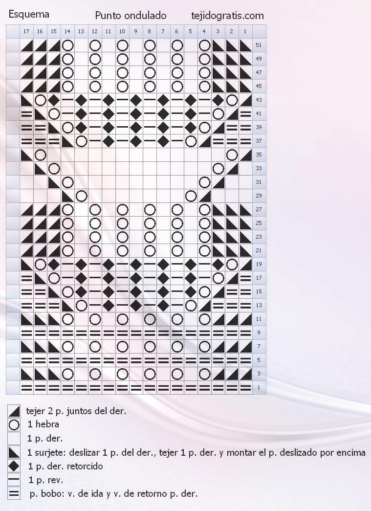 Patrones de Tejido Gratis - Punto ondulado - tejido con dos agujas